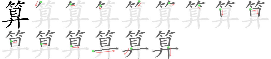 chinese yabla english pinyin dictionary